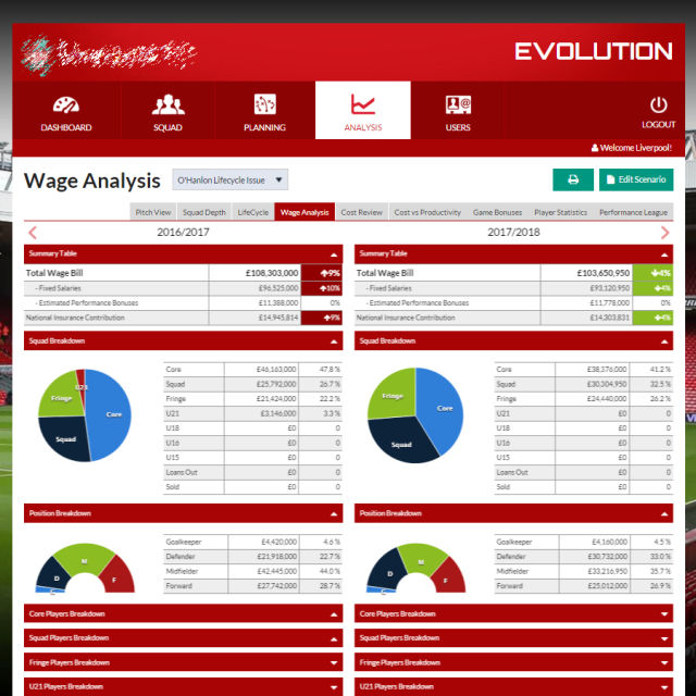 evolution-wage-analysis-640x640